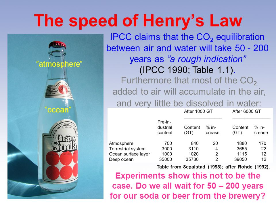 The speed of Henry's Law