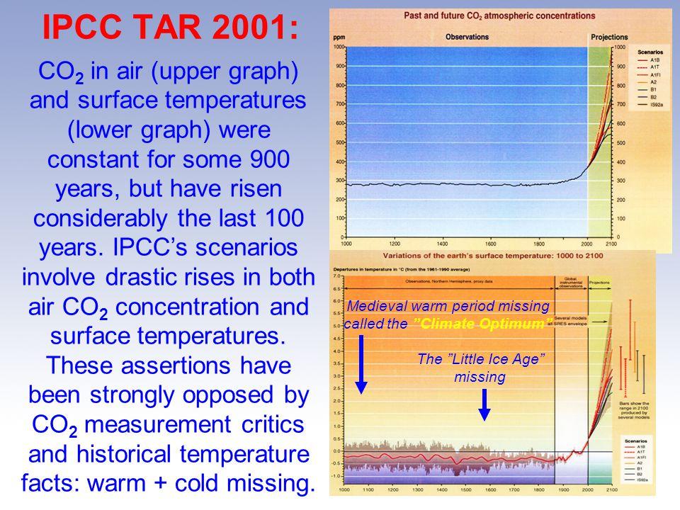 IPCC TAR 2001: