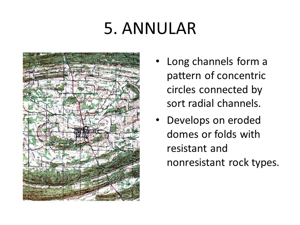 5. ANNULAR Long channels form a pattern of concentric circles connected by sort radial channels.