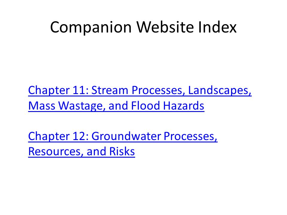 Companion Website Index