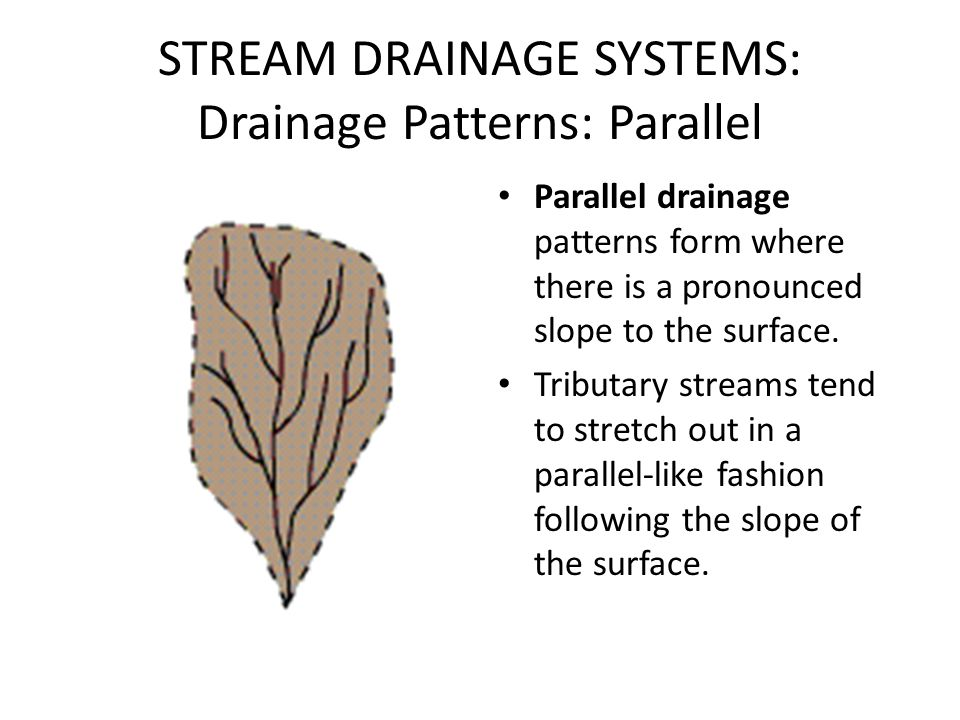 STREAM DRAINAGE SYSTEMS: Drainage Patterns: Parallel