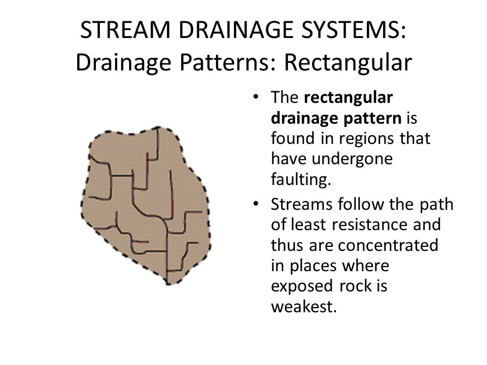 STREAM DRAINAGE SYSTEMS: Drainage Patterns: Rectangular