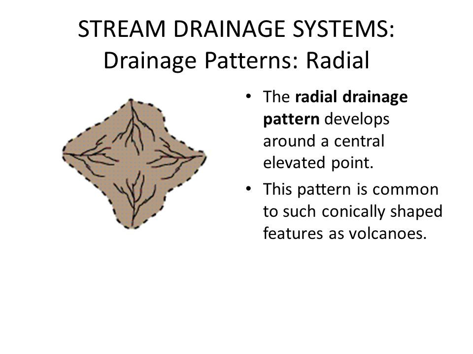 STREAM DRAINAGE SYSTEMS: Drainage Patterns: Radial