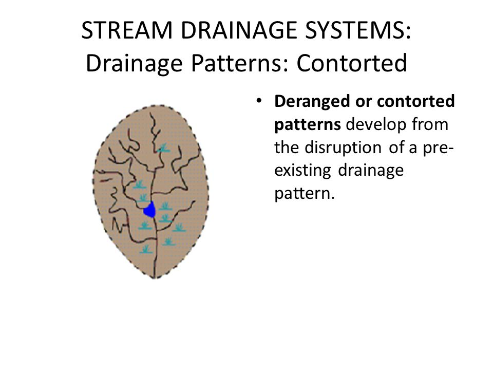 STREAM DRAINAGE SYSTEMS: Drainage Patterns: Contorted