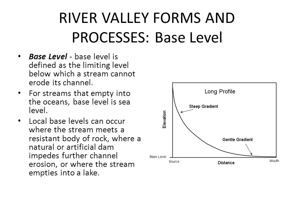 RIVER VALLEY FORMS AND PROCESSES: Base Level