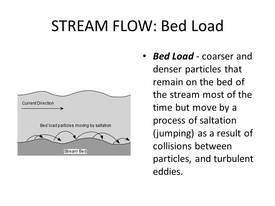 STREAM FLOW: Bed Load