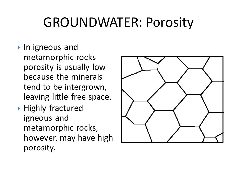 GROUNDWATER: Porosity