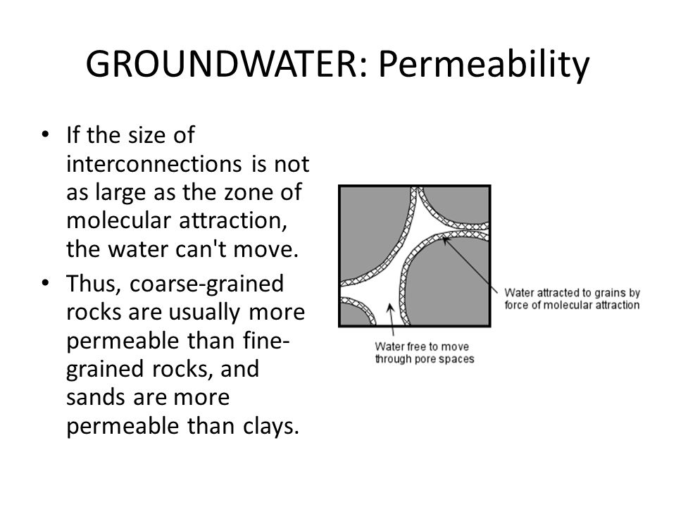 GROUNDWATER: Permeability