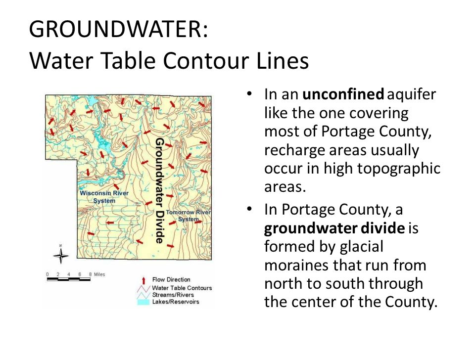GROUNDWATER: Water Table Contour Lines