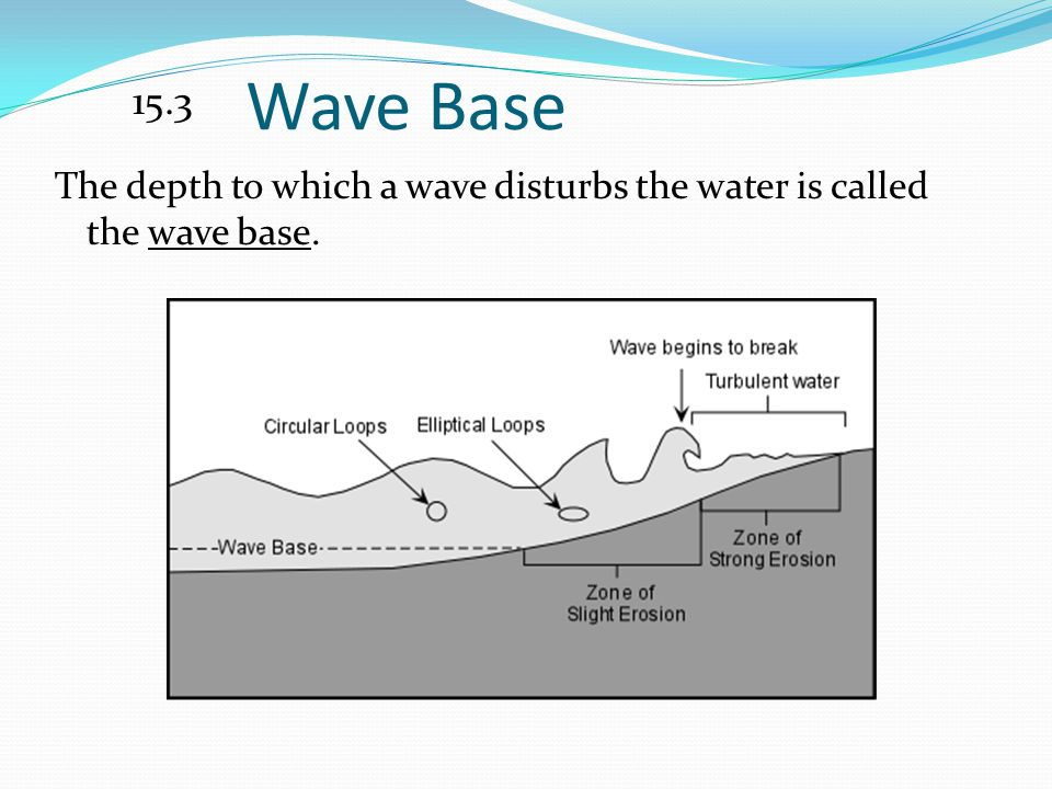 15.3 Wave Base The depth to which a wave disturbs the water is called the wave base.