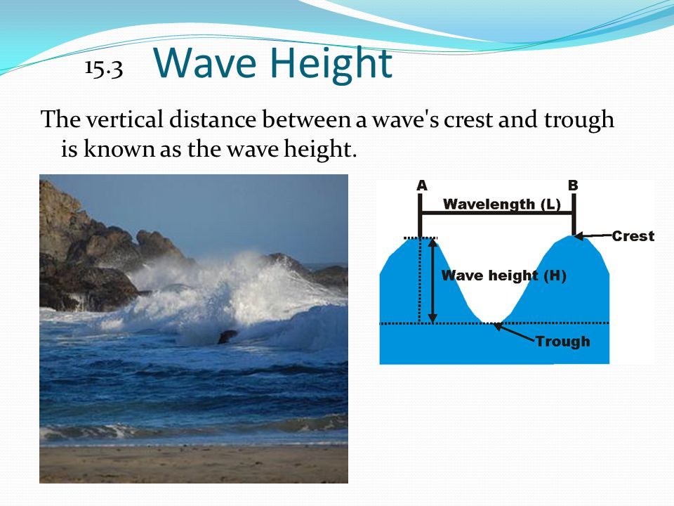 15.3 Wave Height.