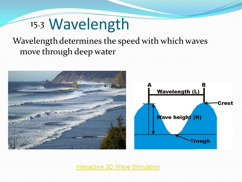 Interactive 3D Wave Simulation