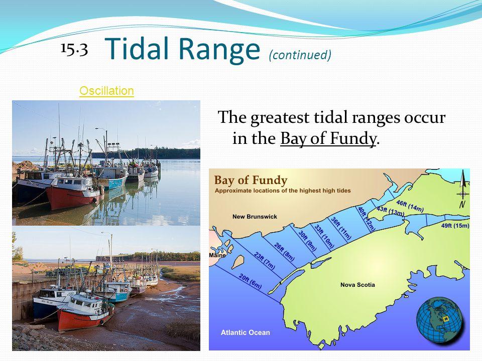 Tidal Range (continued)