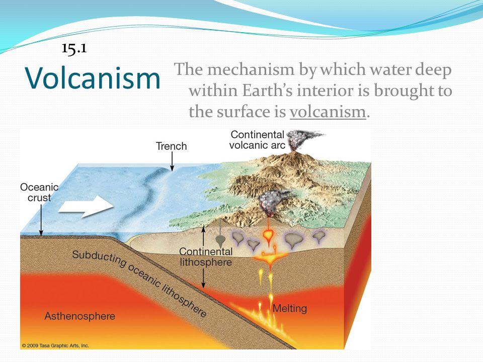 15.1 Volcanism.