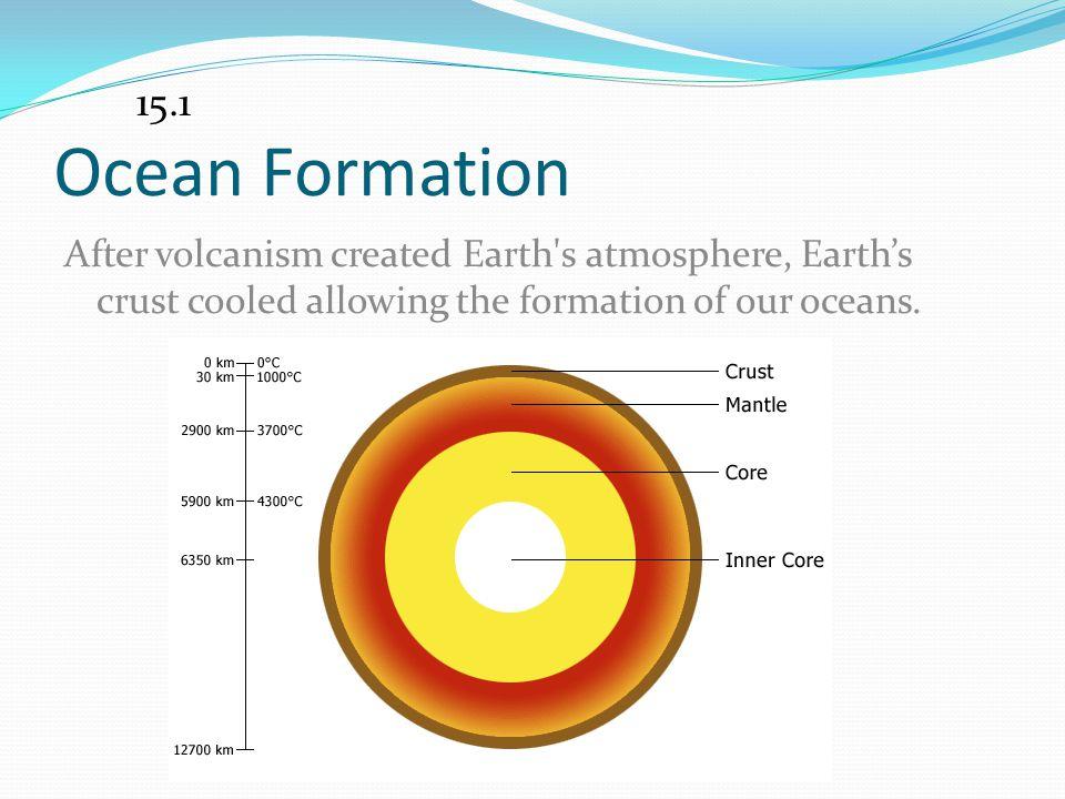 15.1 Ocean Formation.