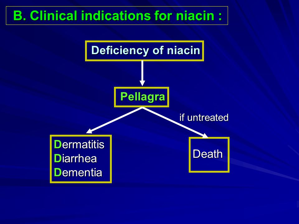 B. Clinical indications for niacin :