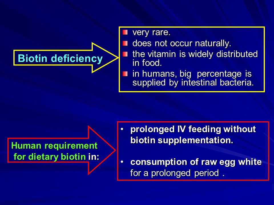 Biotin deficiency very rare. does not occur naturally.
