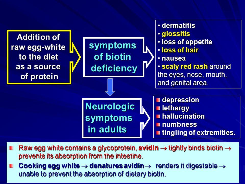 symptoms of biotin deficiency
