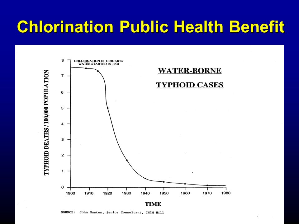 Chlorination Public Health Benefit