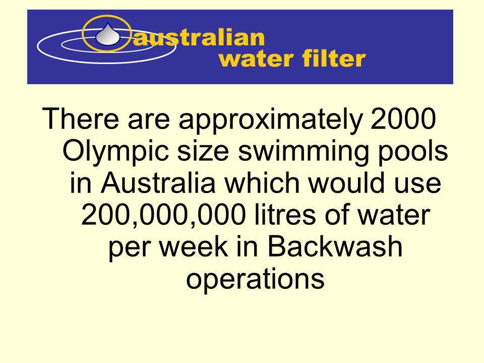 Australian Water Filter Ppt Download