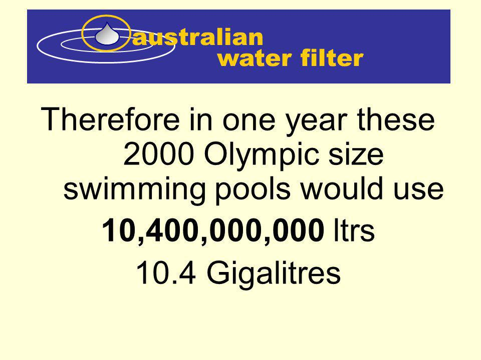 Therefore in one year these 2000 Olympic size swimming pools would use