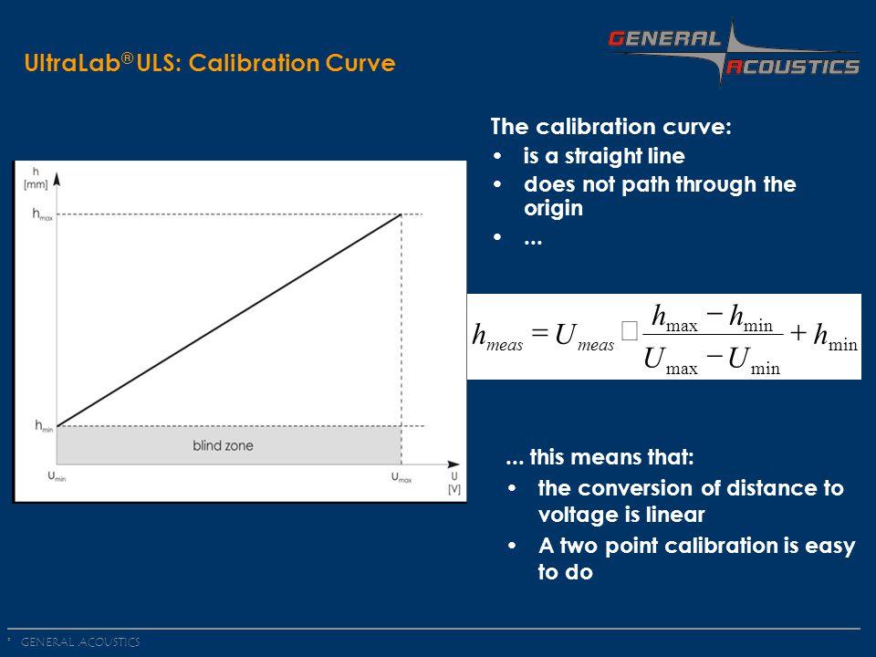 UltraLab® ULS: Calibration Curve