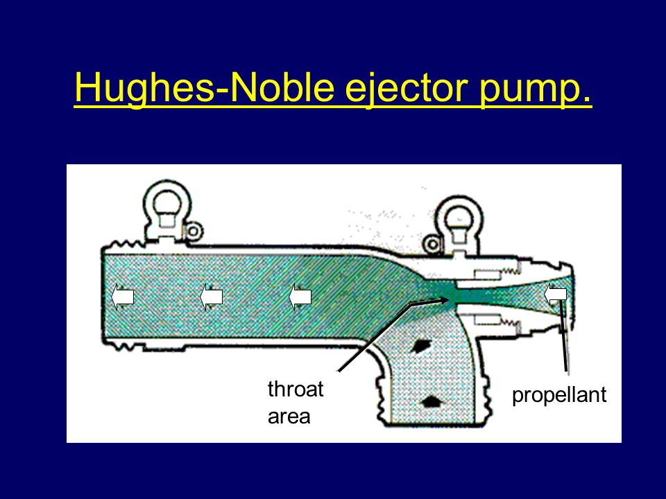 Hughes-Noble ejector pump.