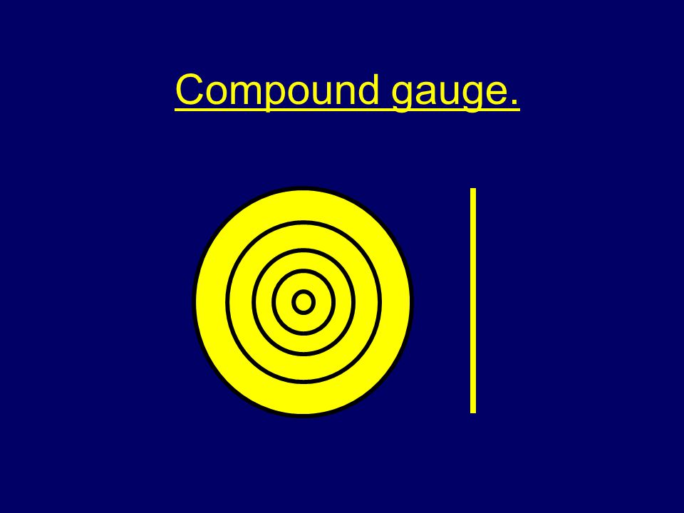 Compound gauge.
