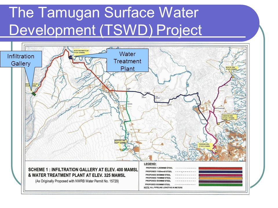 The Tamugan Surface Water Development (TSWD) Project