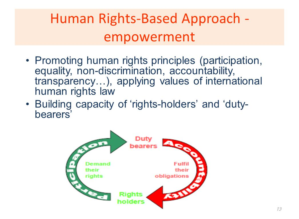 Human Rights-Based Approach - empowerment