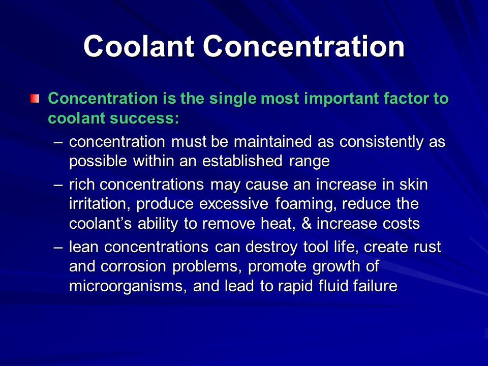 Coolant Concentration