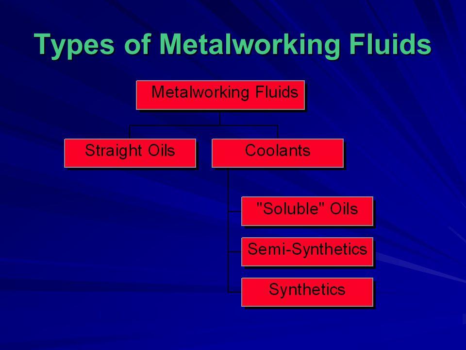 Types of Metalworking Fluids