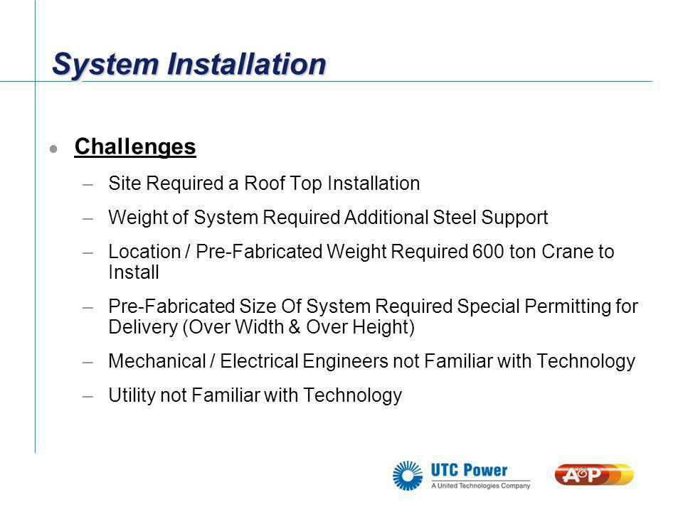 System Installation Challenges Site Required a Roof Top Installation