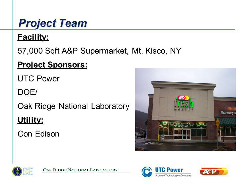 Project Team Facility: 57,000 Sqft A&P Supermarket, Mt. Kisco, NY