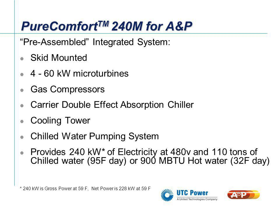PureComfortTM 240M for A&P