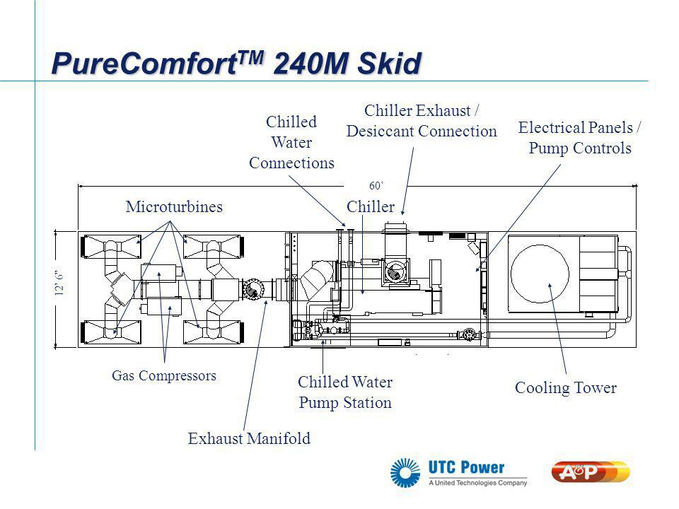 PureComfortTM 240M Skid Chiller Exhaust / Desiccant Connection