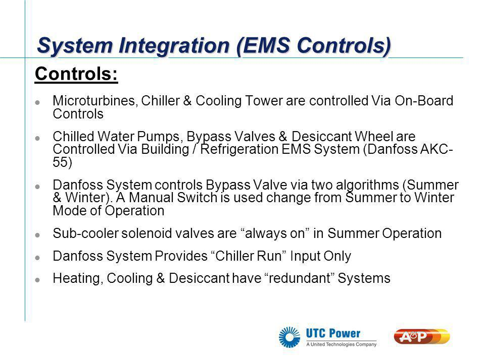 System Integration (EMS Controls)