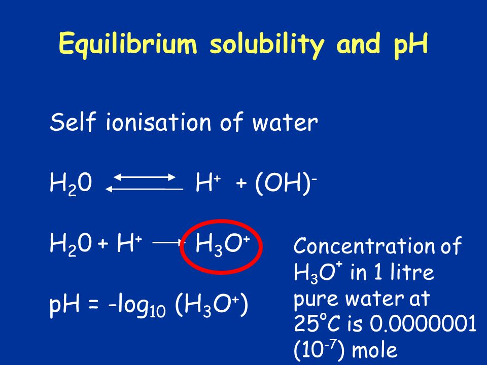 Equilibrium solubility and pH