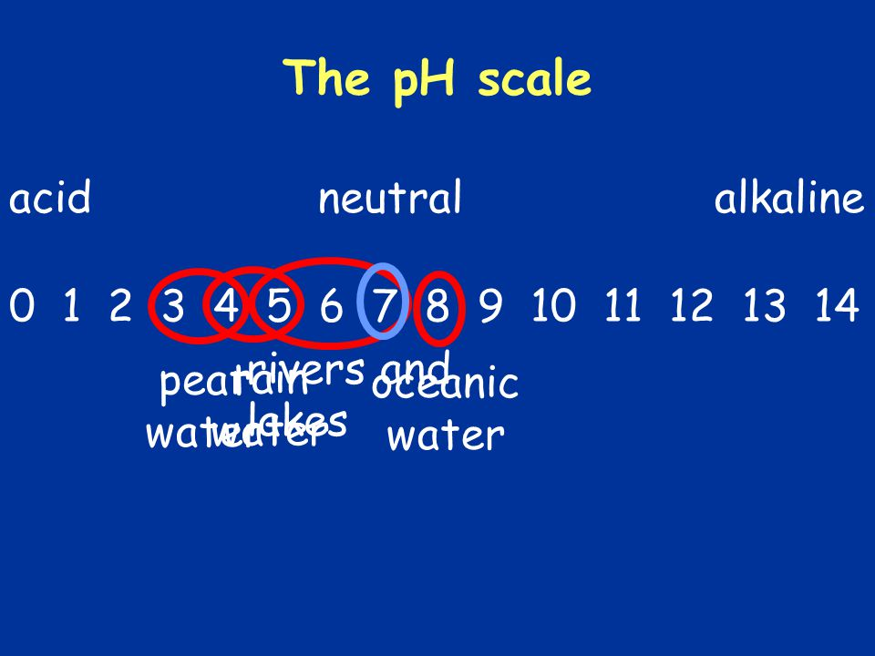 The pH scale 0 1 2 3 4 5 6 7 8 9 10 11 12 13 14 acid neutral alkaline