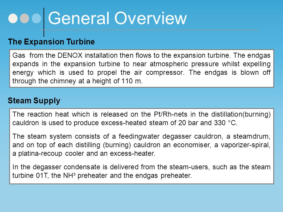 General Overview The Expansion Turbine Steam Supply