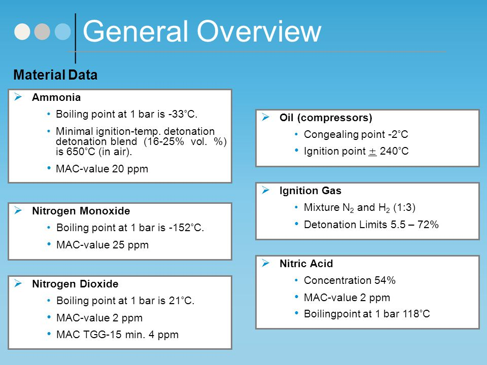 General Overview Material Data Ammonia Oil (compressors) Ignition Gas