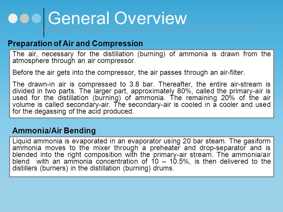 General Overview Preparation of Air and Compression