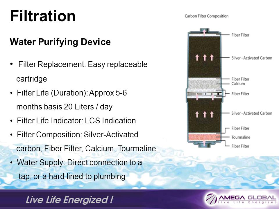 Filtration Water Purifying Device Filter Replacement: Easy replaceable