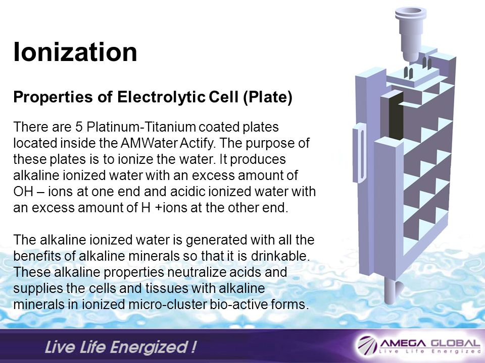 Ionization Properties of Electrolytic Cell (Plate)