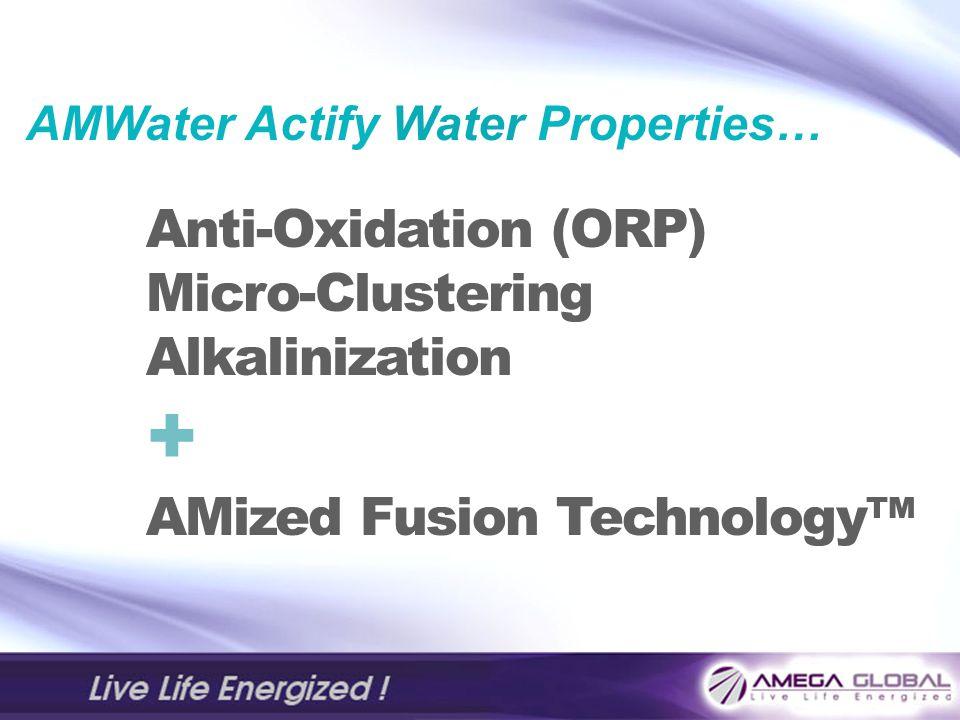 + Anti-Oxidation (ORP) Micro-Clustering Alkalinization