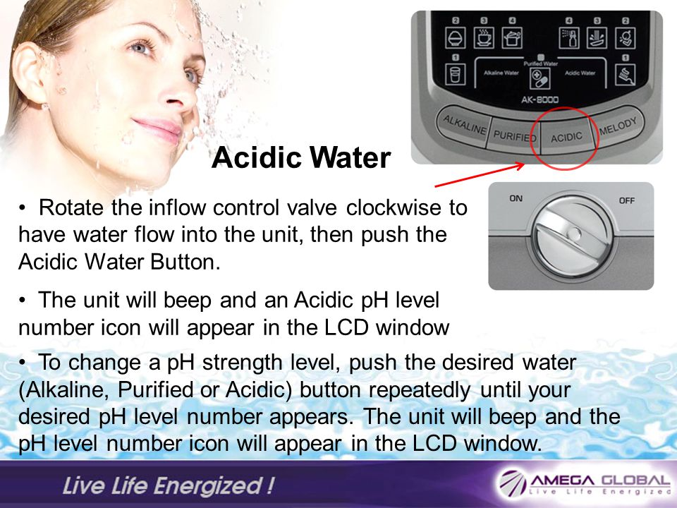 Acidic Water Rotate the inflow control valve clockwise to have water flow into the unit, then push the Acidic Water Button.