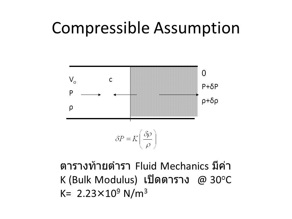 Compressible Assumption