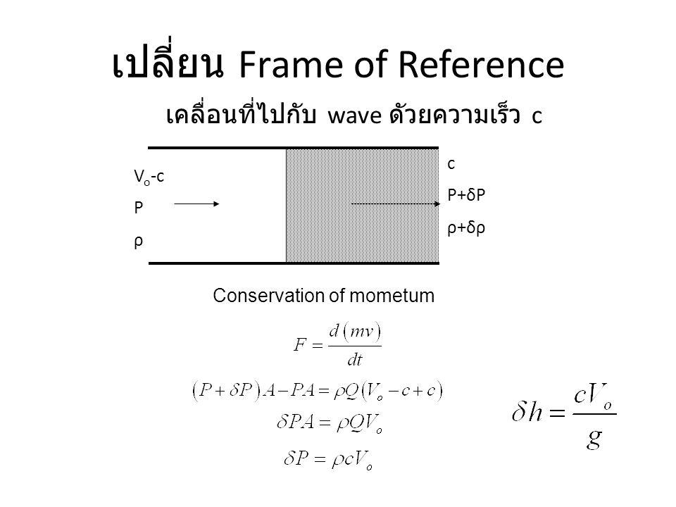 เปลี่ยน Frame of Reference