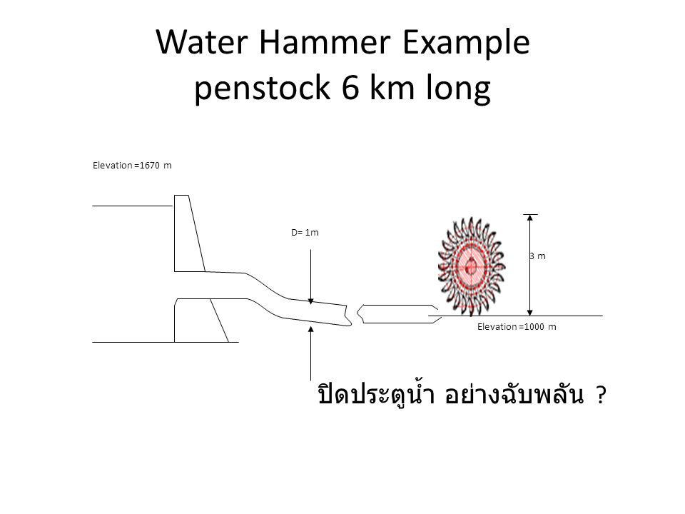 Water Hammer Example penstock 6 km long