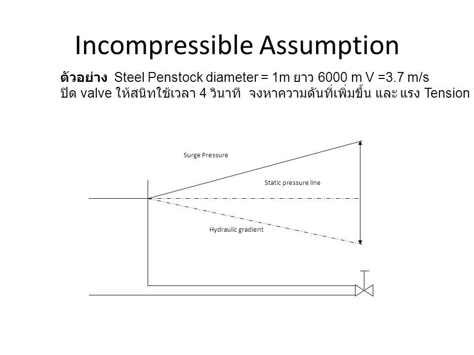 Incompressible Assumption